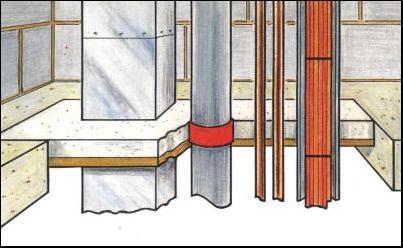 Ēkas grīdas šķērsgriezuma rasējums