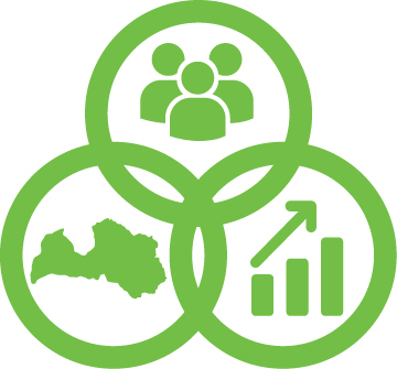 Rūpēs par drošību 1 zaļi logo