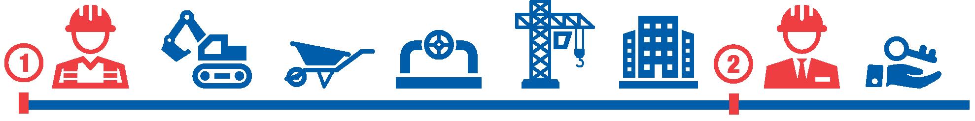 Būvobjekta ugunsdrošības audits dažādi logo