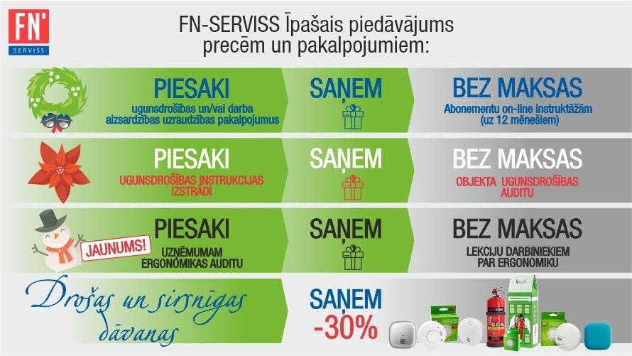 Īpašais svētku piedāvājums no FN-Serviss (Decembris)