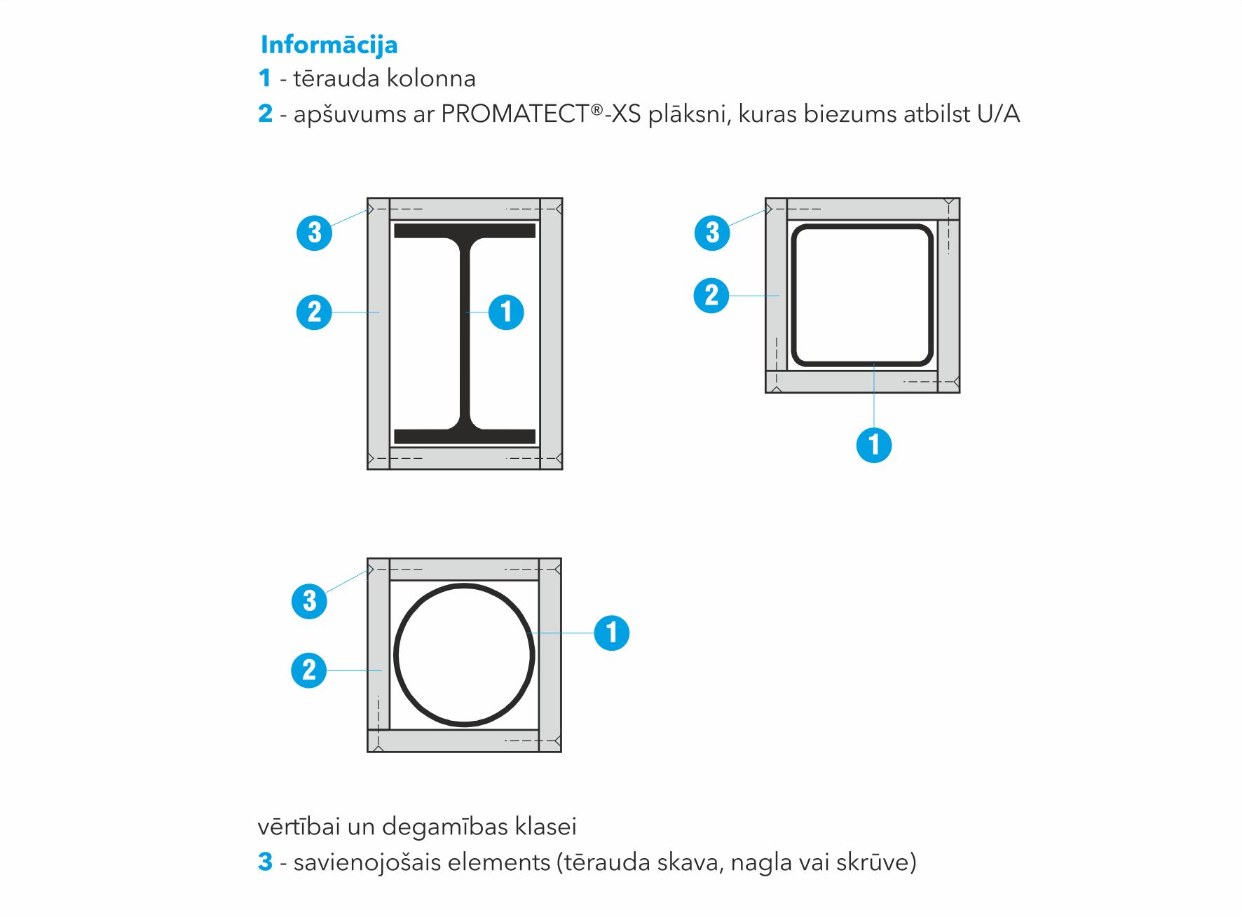 PROMATECT®-XS plāksnes. Tehniskā informācija. Skices