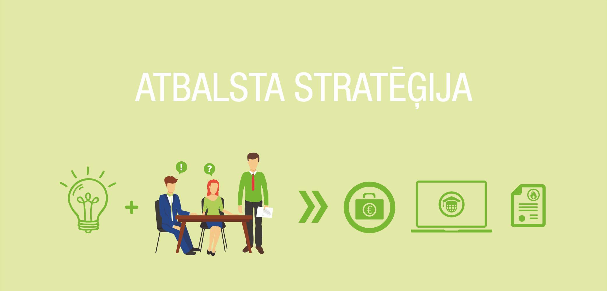 """Uzņēmuma SIA """"FN-SERVISS"""" Atbalsta stratēģija"""