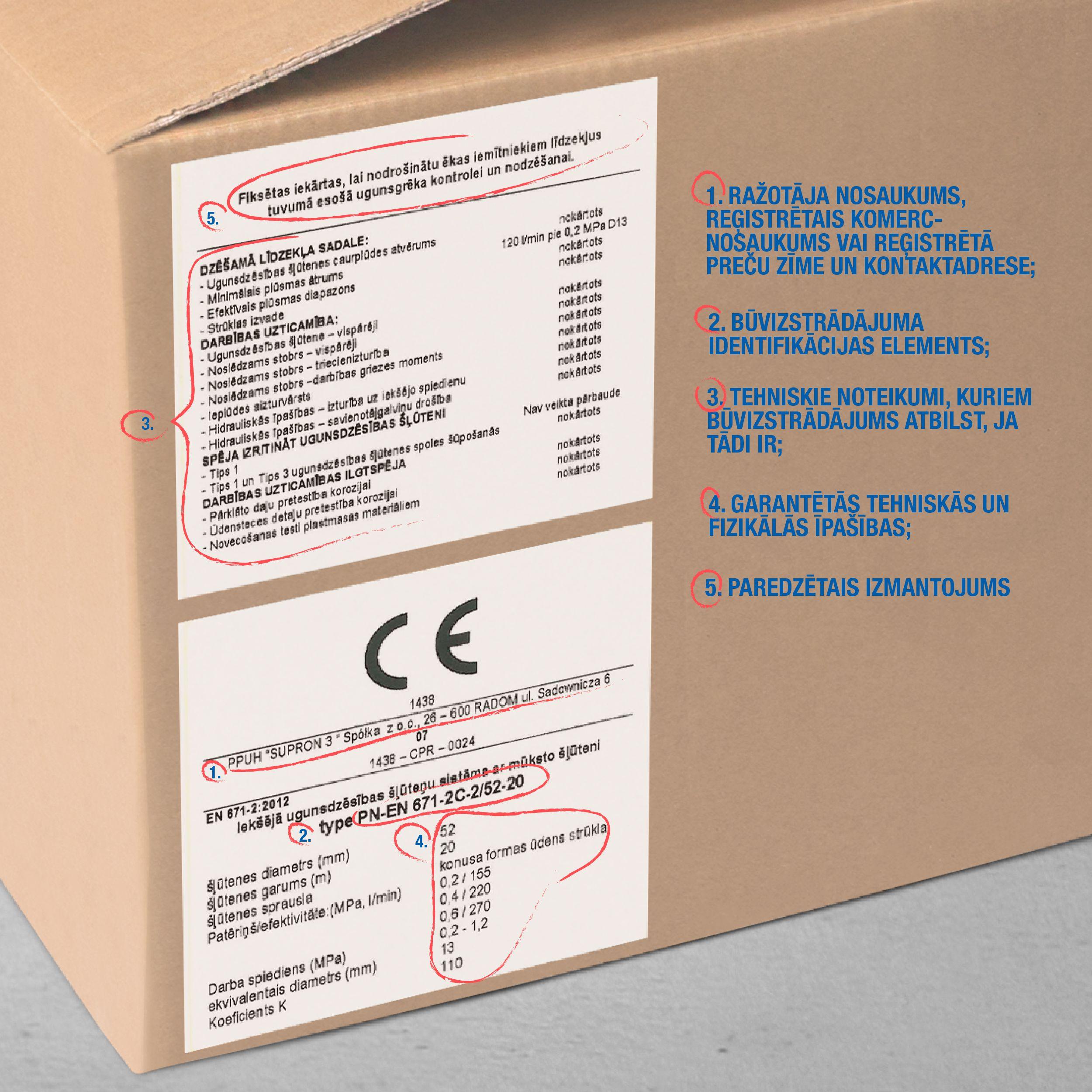 Marķējums uz kastes