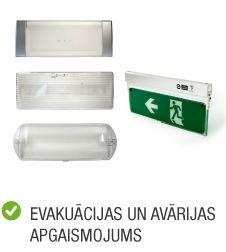 Produktu kategorija evakuācijas avārijas izejas