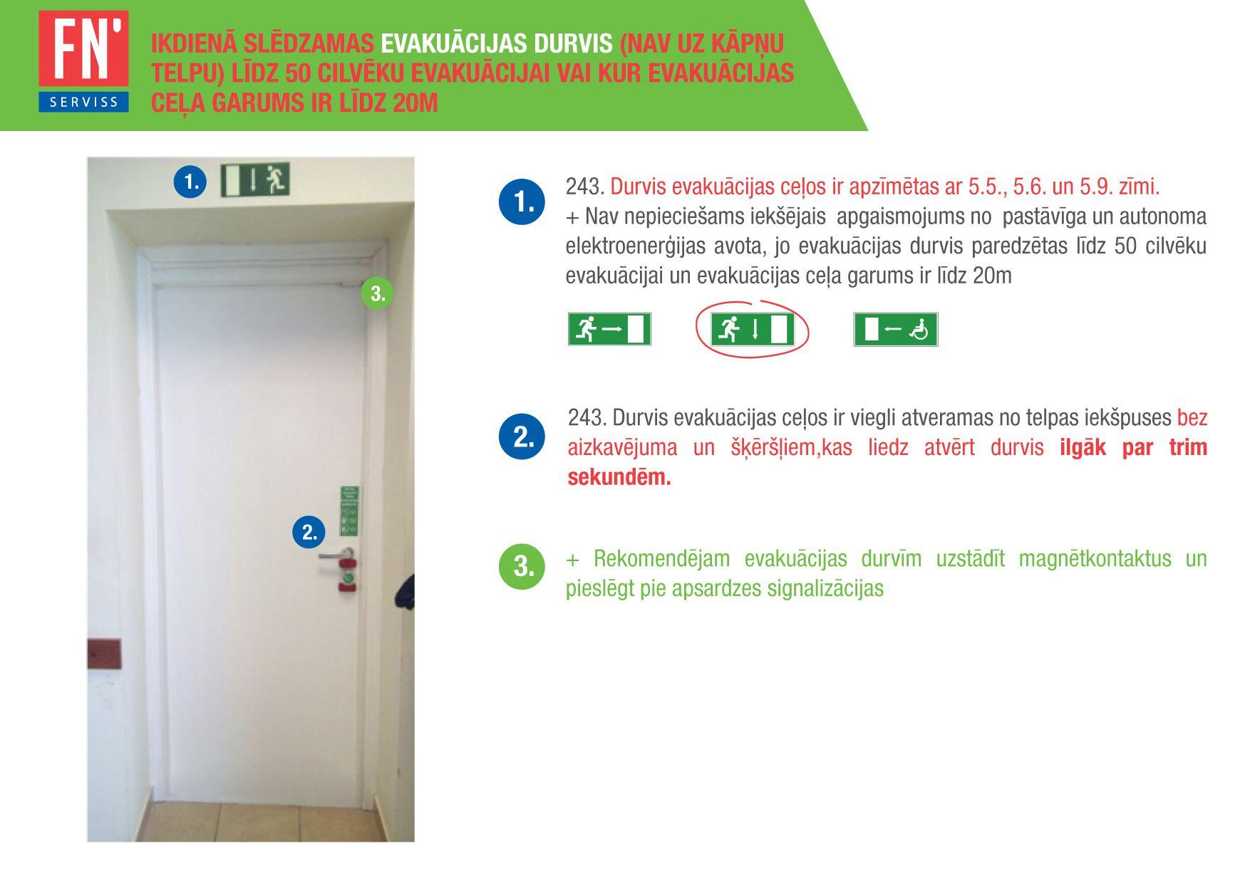 Lapa jaunās prasības evakuācijas durvis tabulas