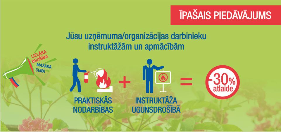 Īpašais piedāvājums ugunsdrošības instruktāžām un praktiskām nodarbībām
