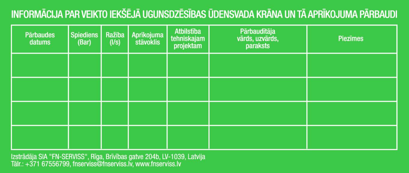 Zaļa tabula ugunsdzēsības krānu pārbaudei
